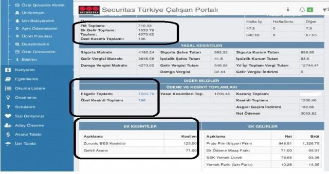 Taşeron Securitas Güvenlik firması çalışanların maaş bordrosu nasıl